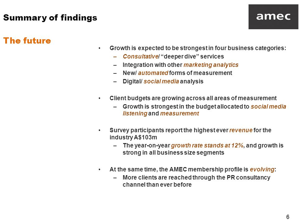 17 Single greatest potential to drive business growth Members Q13b Which area of business activity offers the greatest potential to drive business growth during the next 12 months.