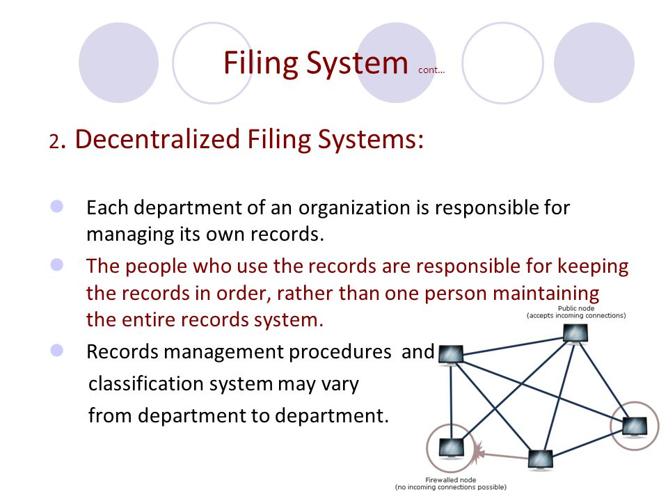 Filing System cont… 2. Decentralized Filing Systems: Each department of an organization is responsible for managing its own records. The people who us