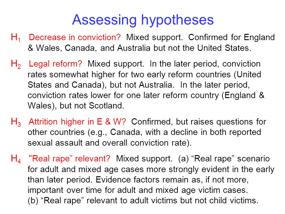 Assessing hypotheses H 1 Decrease in conviction. Mixed support.