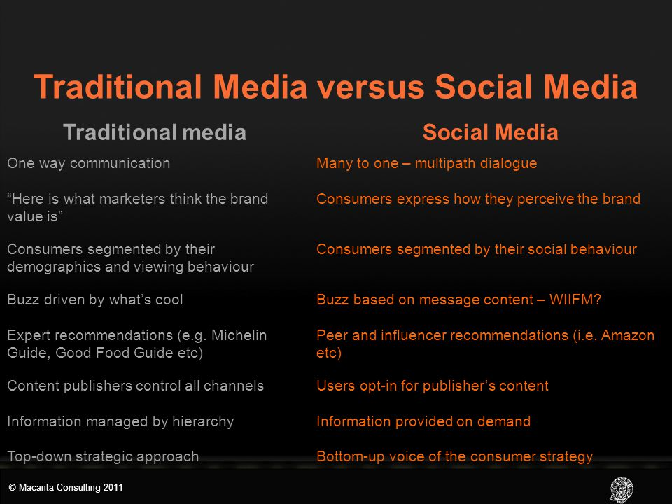 Traditional Media versus Social Media Traditional mediaSocial Media One way communicationMany to one – multipath dialogue Here is what marketers think the brand value is Consumers express how they perceive the brand Consumers segmented by their demographics and viewing behaviour Consumers segmented by their social behaviour Buzz driven by what's coolBuzz based on message content – WIIFM.