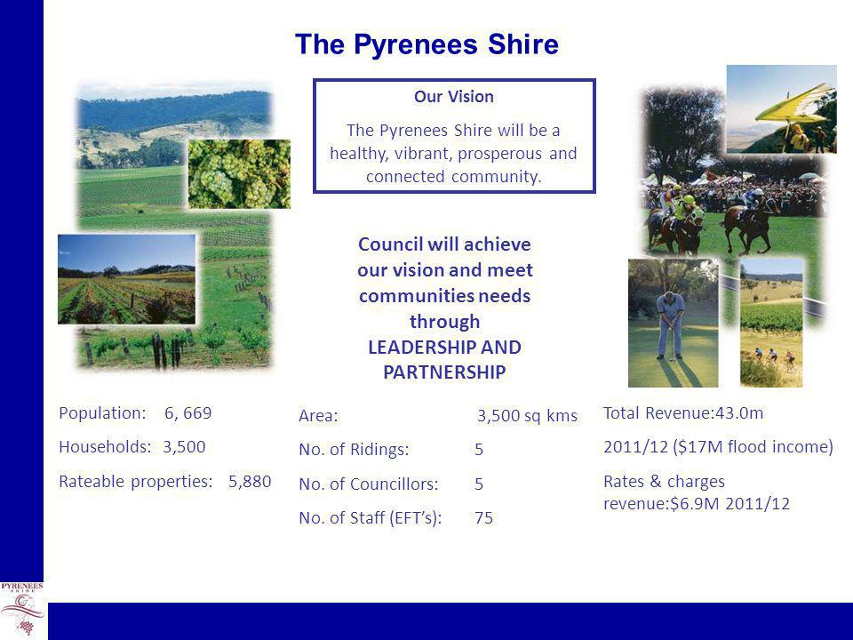 The Pyrenees Shire Population: 6, 669 Households: 3,500 Rateable properties: 5,880 Area: 3,500 sq kms No.