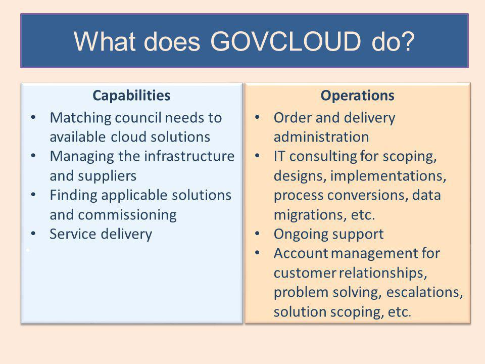 What does GOVCLOUD do.