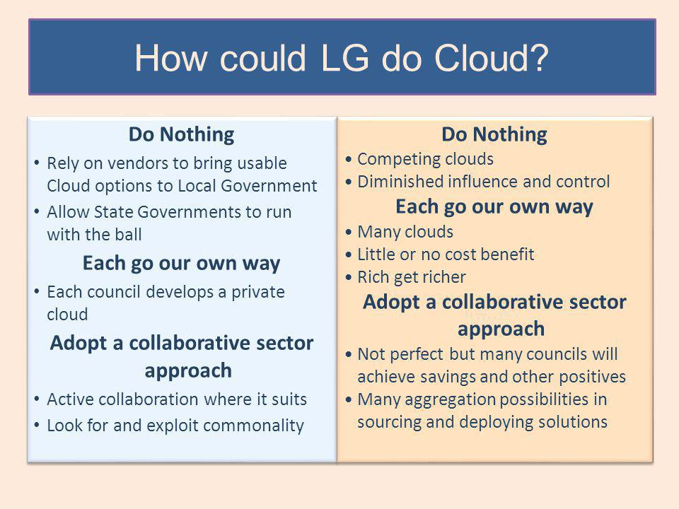 What is GOVCLOUD?