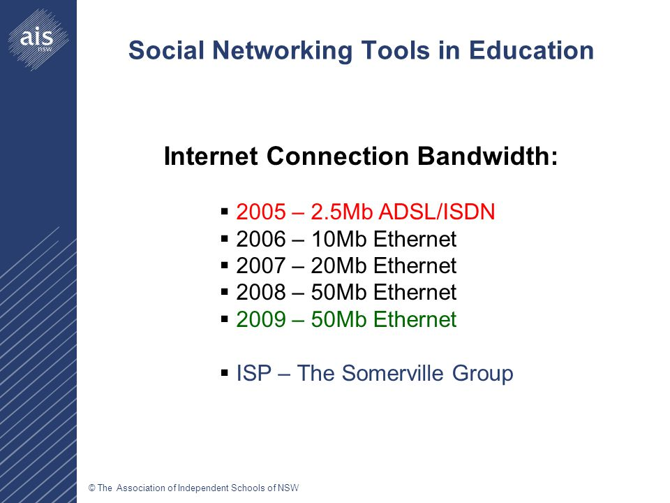 © The Association of Independent Schools of NSW Social Networking Tools in Education Internet Connection Bandwidth:  2005 – 2.5Mb ADSL/ISDN  2006 –