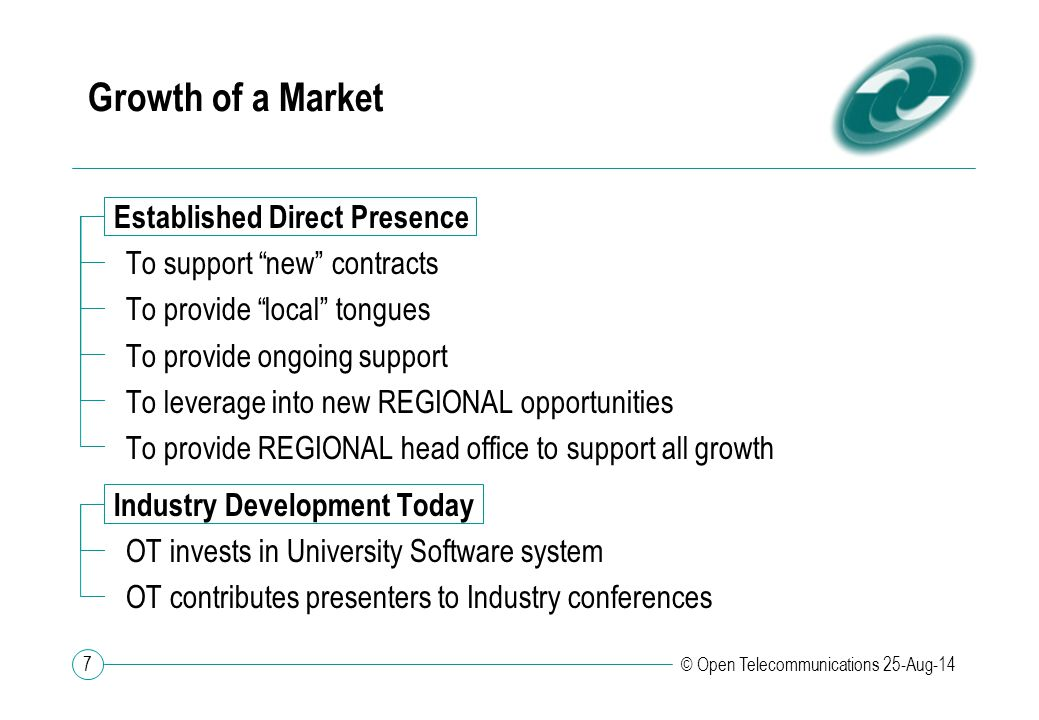 "7 © Open Telecommunications 25-Aug-14 Growth of a Market Established Direct Presence To support ""new"" contracts To provide ""local"" tongues To provide"