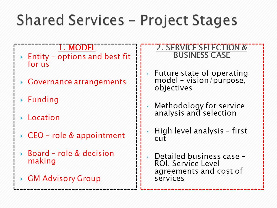 1. MODEL  Entity – options and best fit for us  Governance arrangements  Funding  Location  CEO – role & appointment  Board – role & decision ma