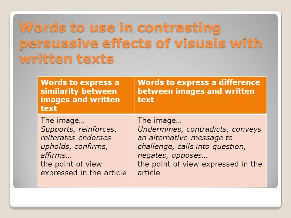 Words to use in contrasting persuasive effects of visuals with written texts Words to express a similarity between images and written text Words to express a difference between images and written text The image… Supports, reinforces, reiterates endorses upholds, confirms, affirms… the point of view expressed in the article The image… Undermines, contradicts, conveys an alternative message to challenge, calls into question, negates, opposes… the point of view expressed in the article