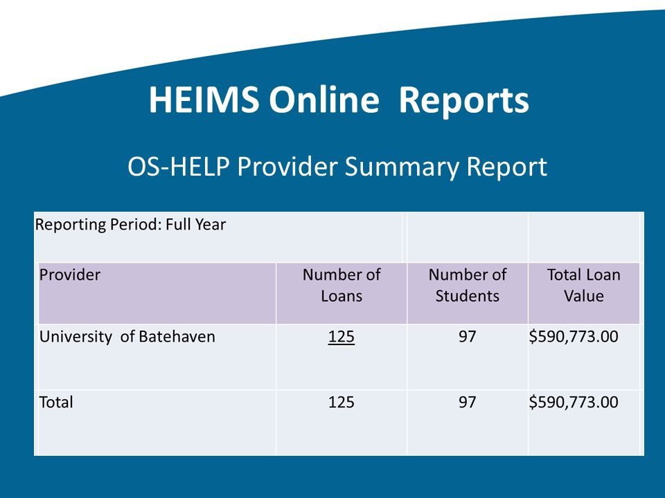 HEIMS Online Reports OS-HELP Provider Summary Report