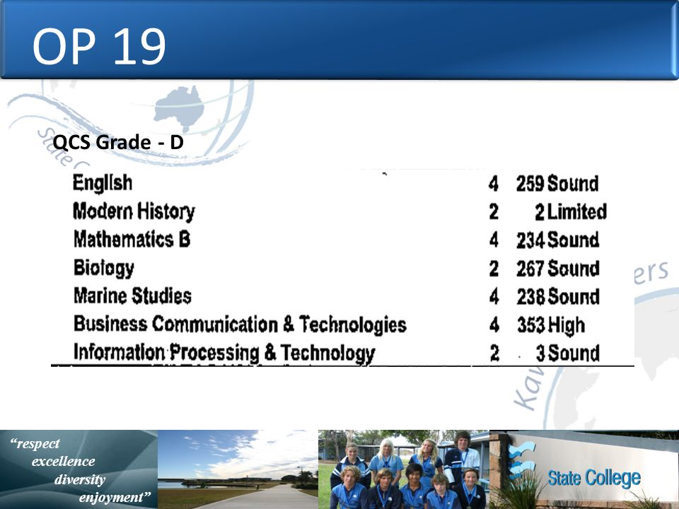 with purpose and spirit Statistically Speaking respect excellence diversity enjoyment OP 19 QCS Grade - D