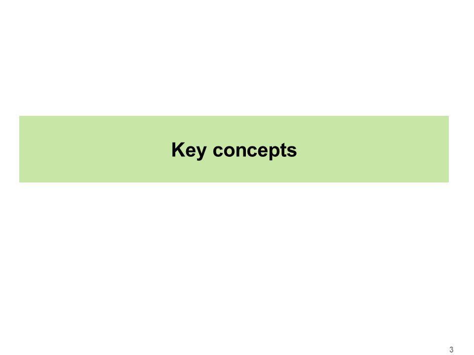 Key concepts 3