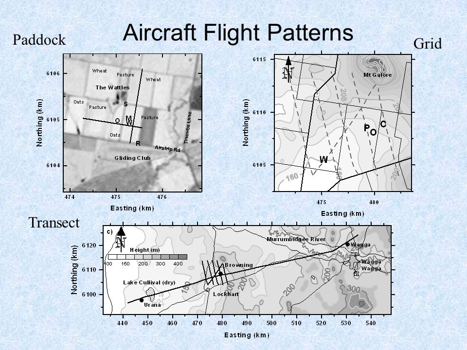 Aircraft Flight Patterns Paddock Grid Transect