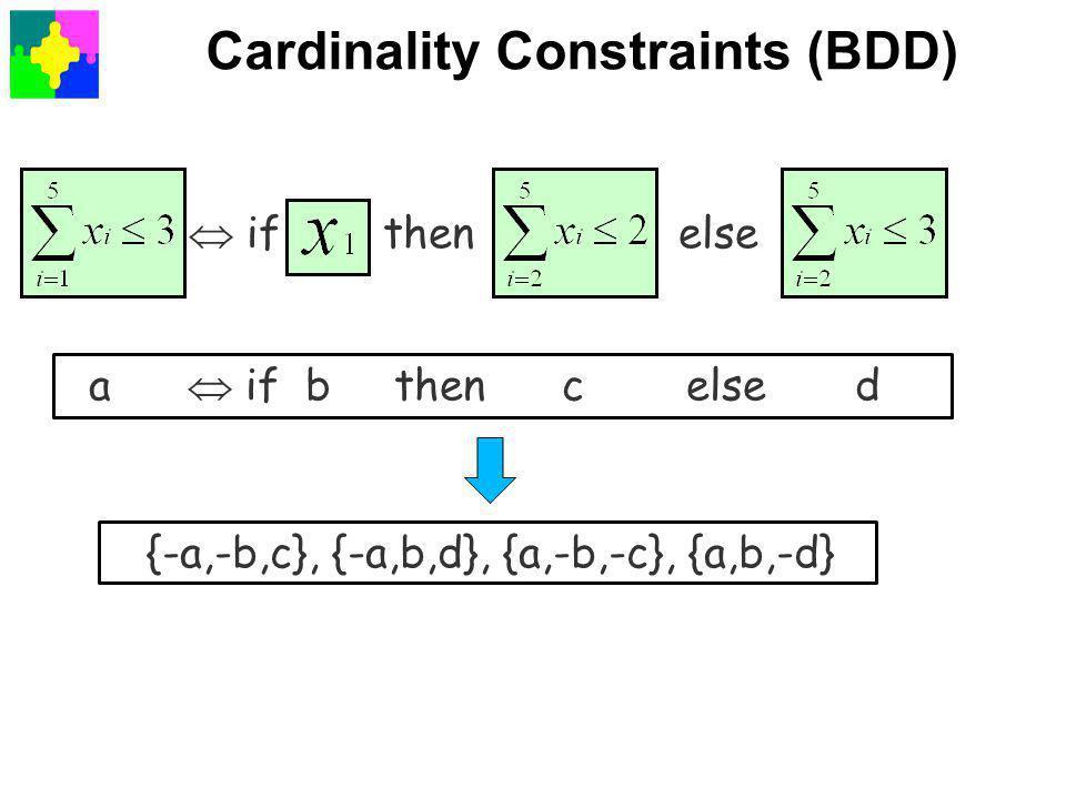 Cardinality Constraints (BDD) a  if b then c else d {-a,-b,c}, {-a,b,d}, {a,-b,-c}, {a,b,-d}  if then else