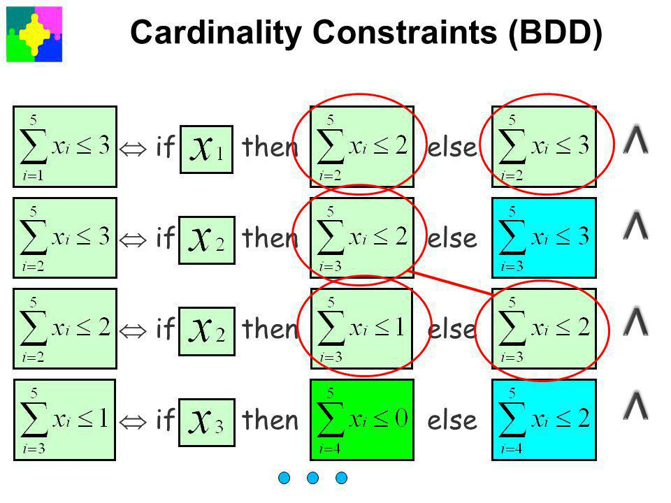 Cardinality Constraints (BDD)  if then else