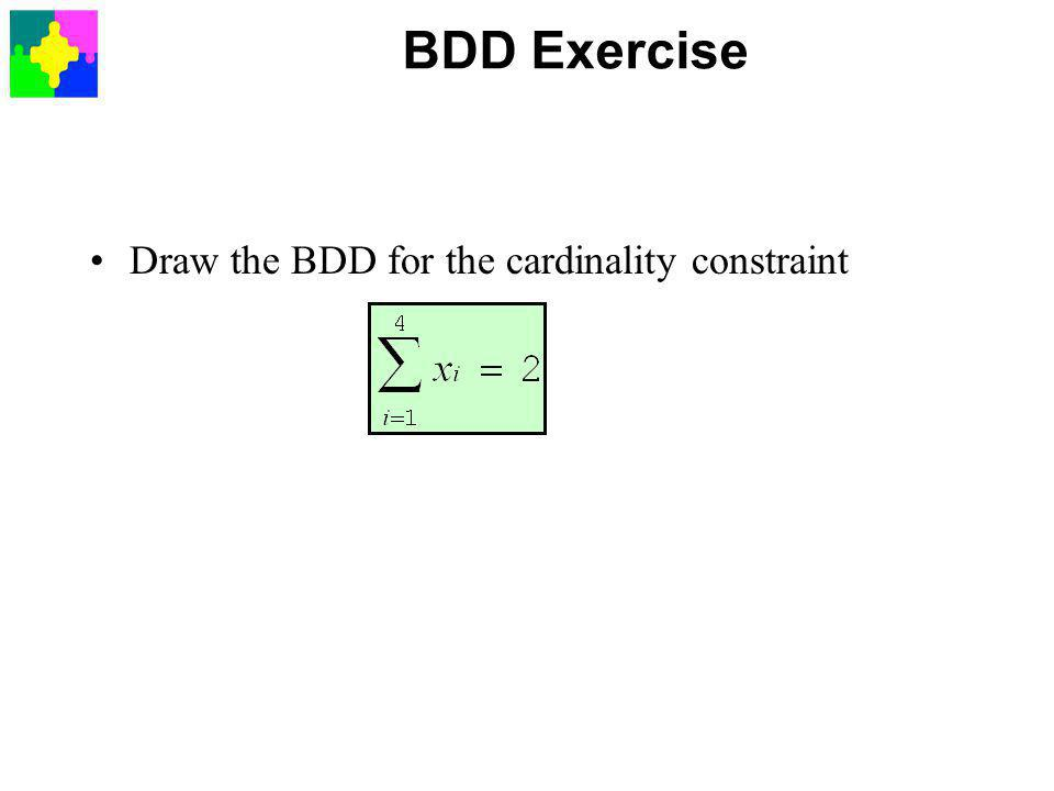BDD Exercise Draw the BDD for the cardinality constraint