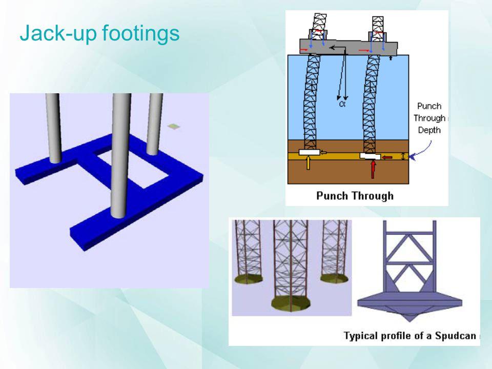 Jack-up footings