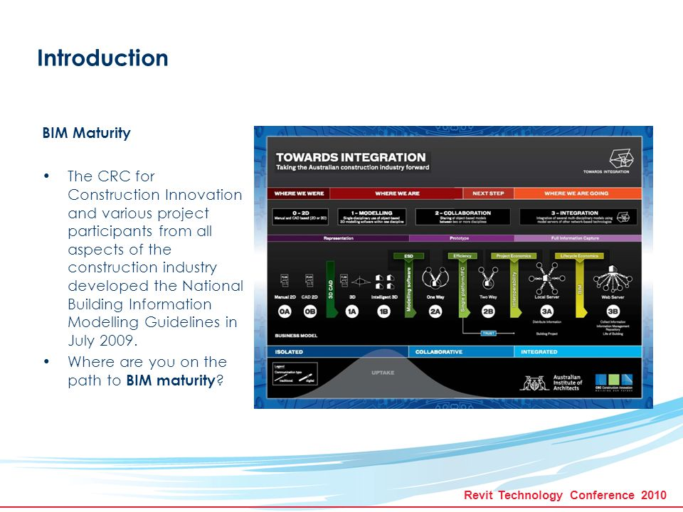 Revit Technology Conference 2010 BIM Maturity The CRC for Construction Innovation and various project participants from all aspects of the construction industry developed the National Building Information Modelling Guidelines in July 2009.