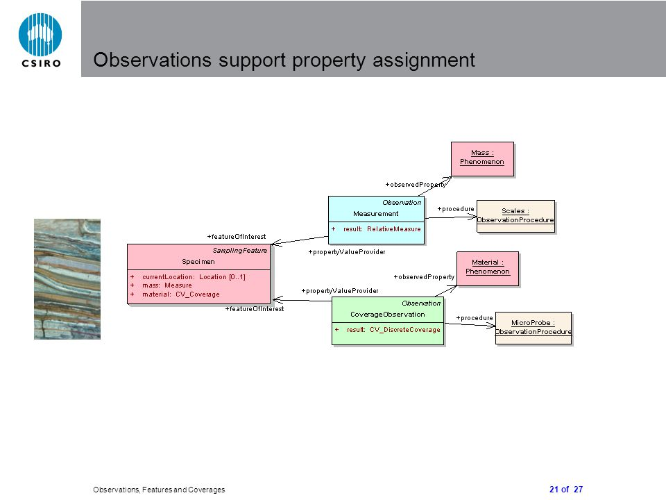 21 of 27 Observations, Features and Coverages Observations support property assignment