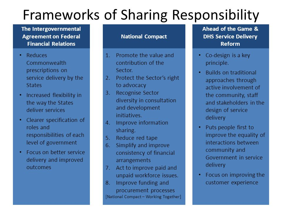 Frameworks of Sharing Responsibility The Intergovernmental Agreement on Federal Financial Relations Reduces Commonwealth prescriptions on service deli