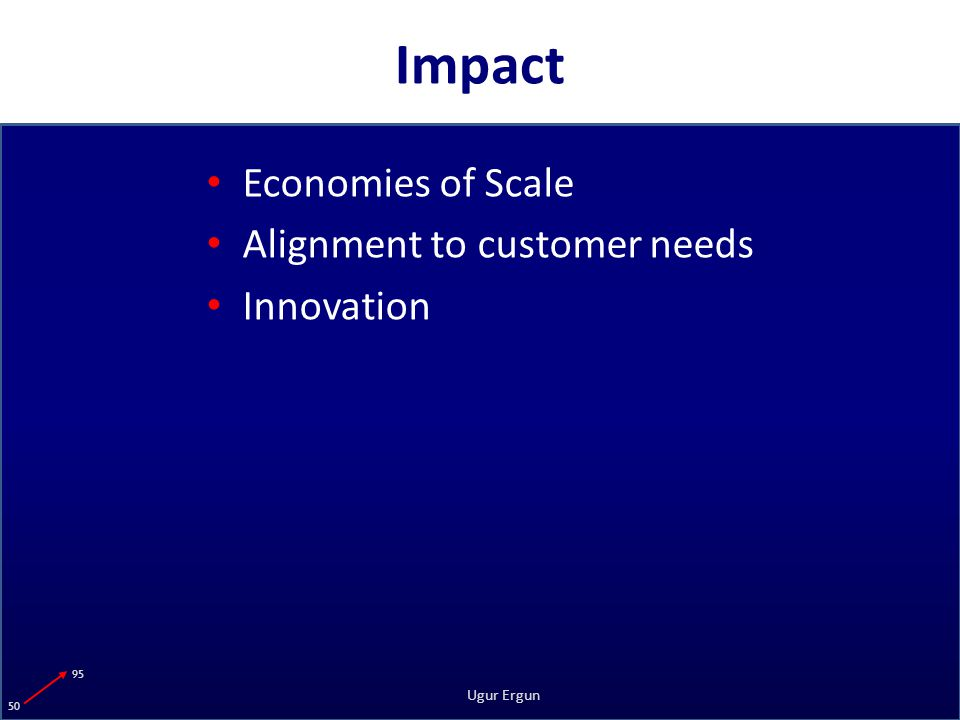 95 50 Ugur Ergun Impact Economies of Scale Alignment to customer needs Innovation