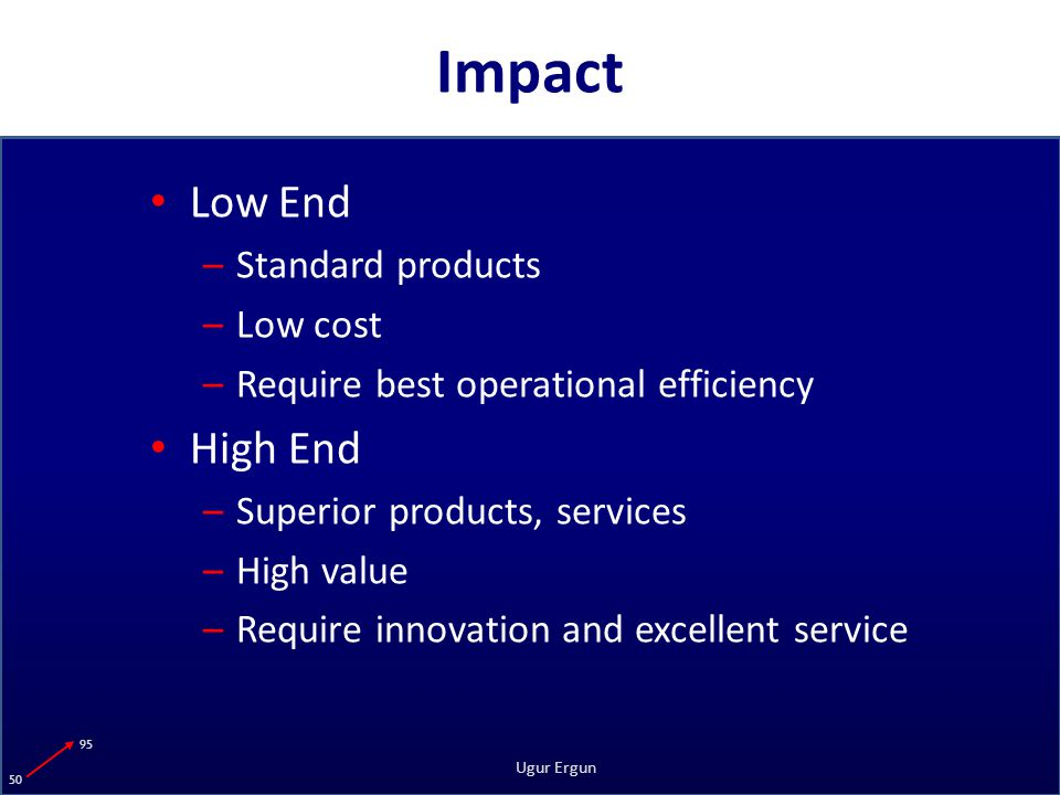 95 50 Ugur Ergun Impact Low End –Standard products –Low cost –Require best operational efficiency High End –Superior products, services –High value –Require innovation and excellent service