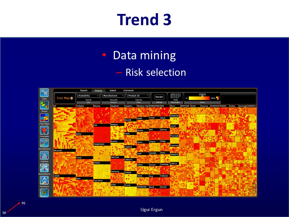 95 50 Ugur Ergun Trend 3 Data mining –Risk selection