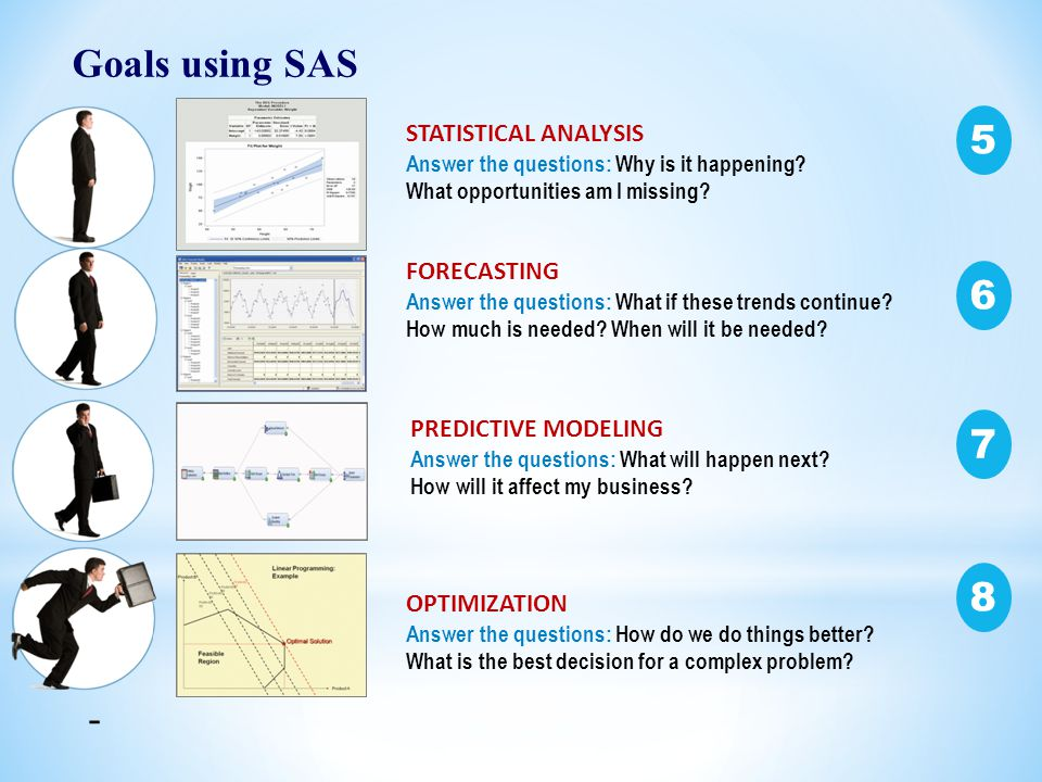 5 Goals using SAS - 5 7 8 STATISTICAL ANALYSIS Answer the questions: Why is it happening.
