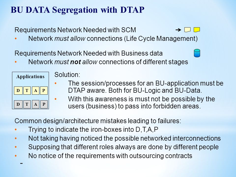9 BU DATA Segregation with DTAP Requirements Network Needed with SCM Network must allow connections (Life Cycle Management) - Common design/architectu