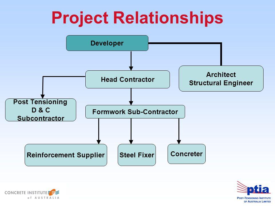 Project Relationships Developer Head Contractor Post Tensioning D & C Subcontractor Formwork Sub- Contractor Reinforcement Supplier Steel Fixer Concreter Architect Structural Engineer