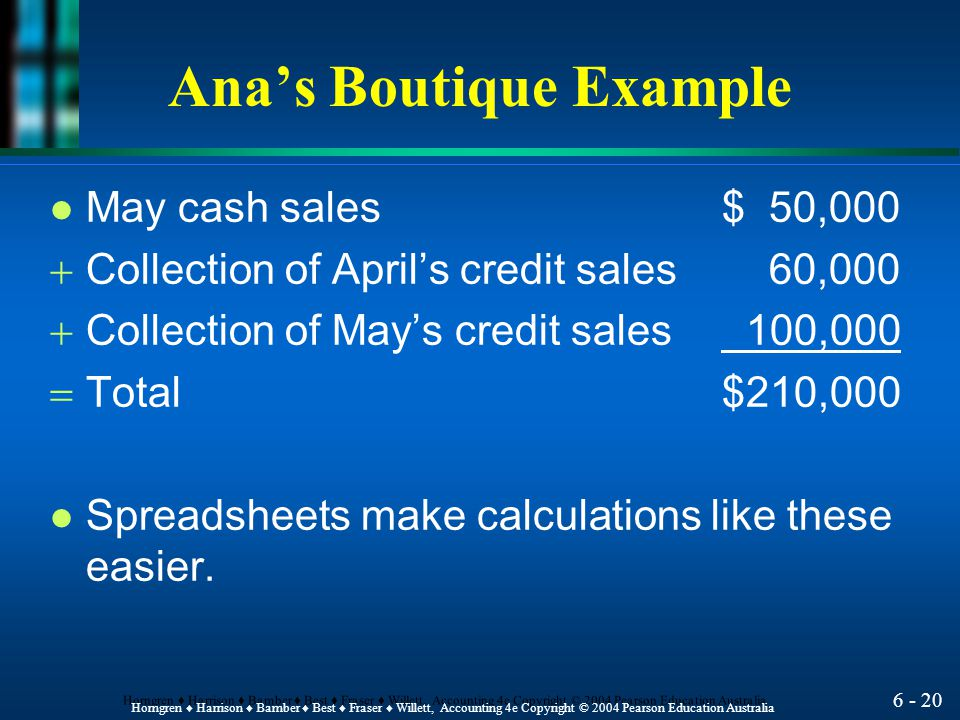 6 - 19 Horngren ♦ Harrison ♦ Bamber ♦ Best ♦ Fraser ♦ Willett, Accounting 4e Copyright © 2004 Pearson Education Australia Ana's Boutique Example l May