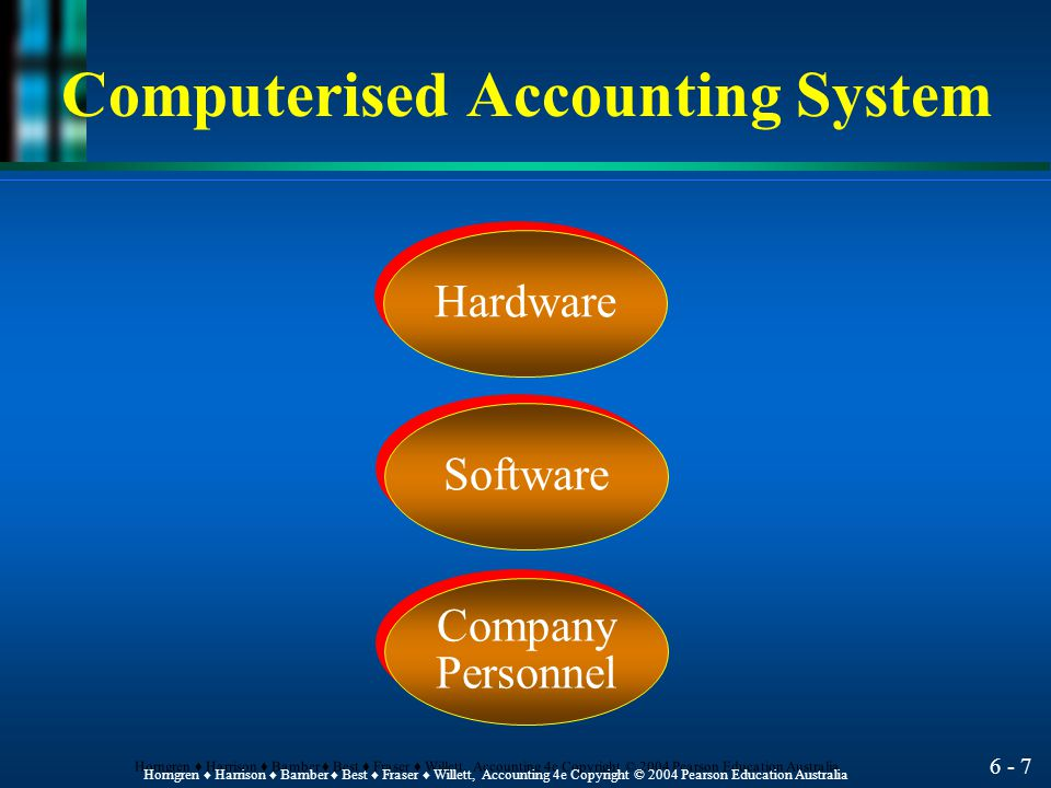 6 - 17 Horngren ♦ Harrison ♦ Bamber ♦ Best ♦ Fraser ♦ Willett, Accounting 4e Copyright © 2004 Pearson Education Australia Integrated Accounting Systems l Computerised accounting systems are organised by modules.