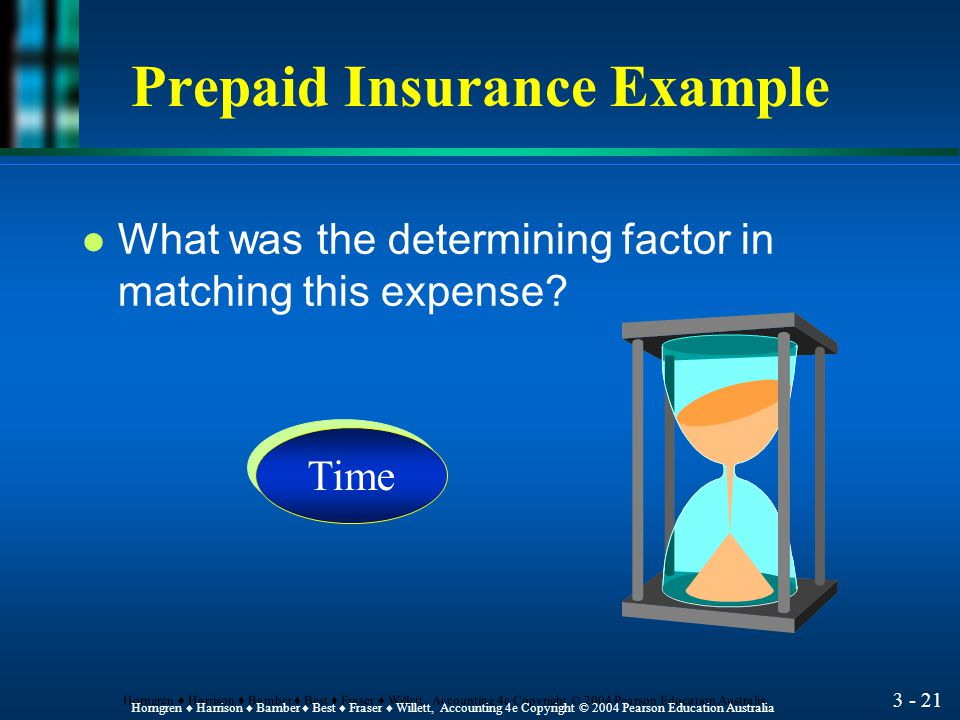 3 - 20 Horngren ♦ Harrison ♦ Bamber ♦ Best ♦ Fraser ♦ Willett, Accounting 4e Copyright © 2004 Pearson Education Australia Prepaid Insurance Example l What is the journal entry on June 30, 2005.