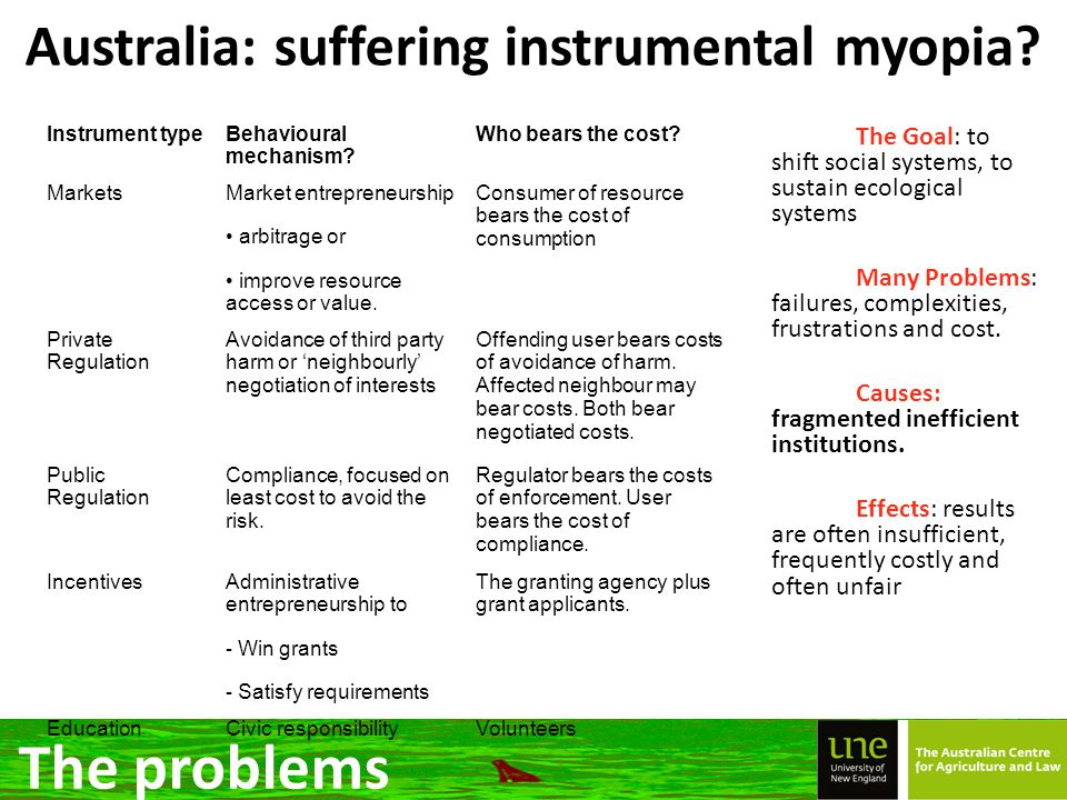 Australia: suffering instrumental myopia? The Goal: to shift social systems, to sustain ecological systems Many Problems: failures, complexities, frus
