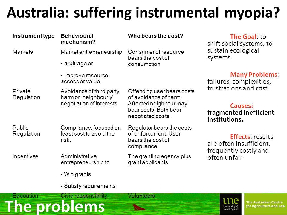 Australia: suffering instrumental myopia.
