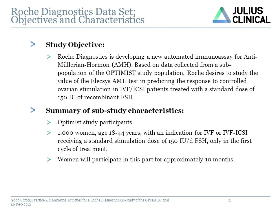 21 Study Objective: Roche Diagnostics is developing a new automated immunoassay for Anti- Müllerian-Hormon (AMH). Based on data collected from a sub-