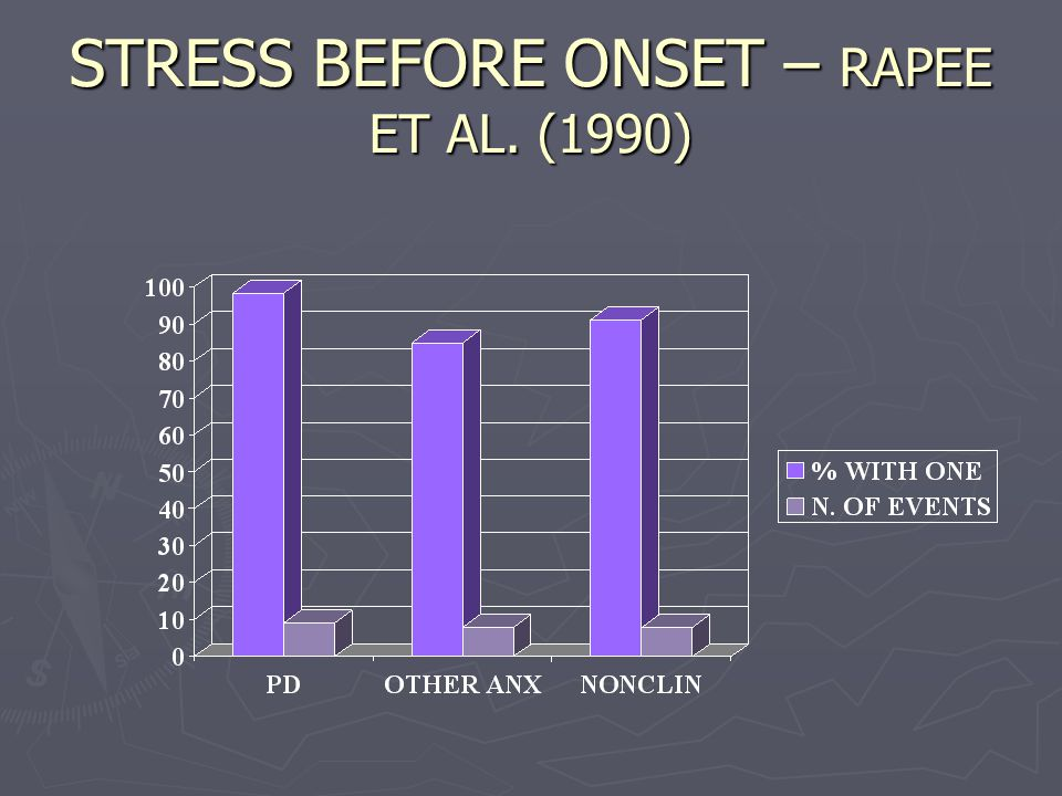 STRESS BEFORE ONSET – RAPEE ET AL. (1990)