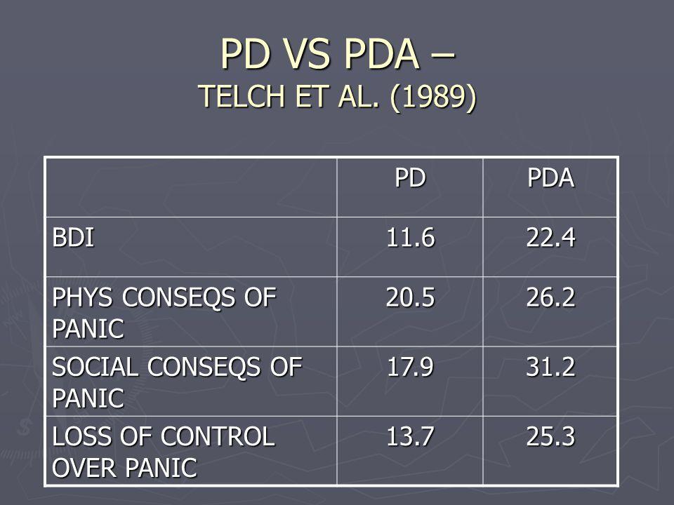 PD VS PDA – TELCH ET AL.