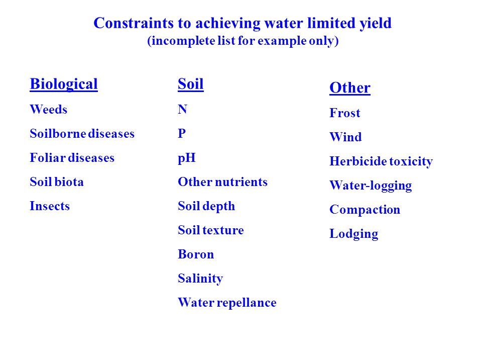 Constraints to achieving water limited yield (incomplete list for example only) Biological Weeds Soilborne diseases Foliar diseases Soil biota Insects