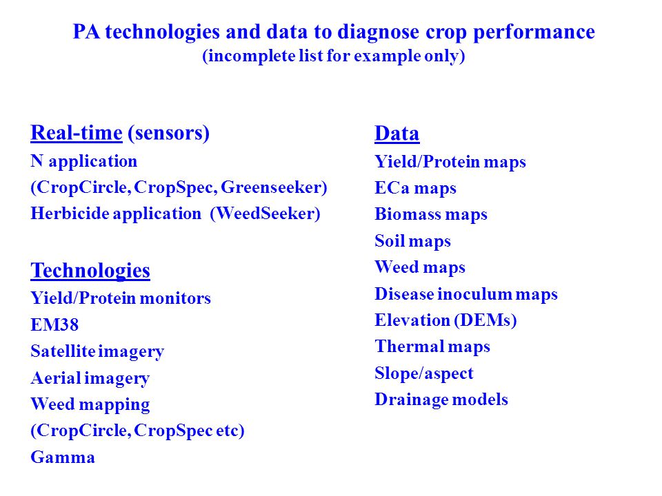 Diagnostic Agronomy: Where are we.