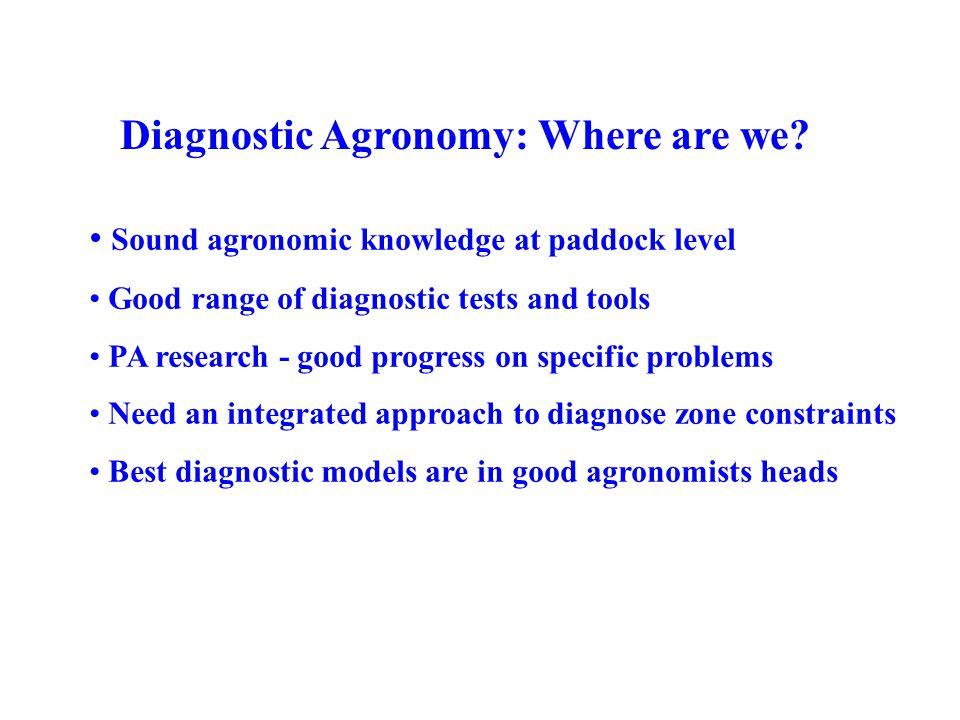 Diagnostic Agronomy: Next steps.
