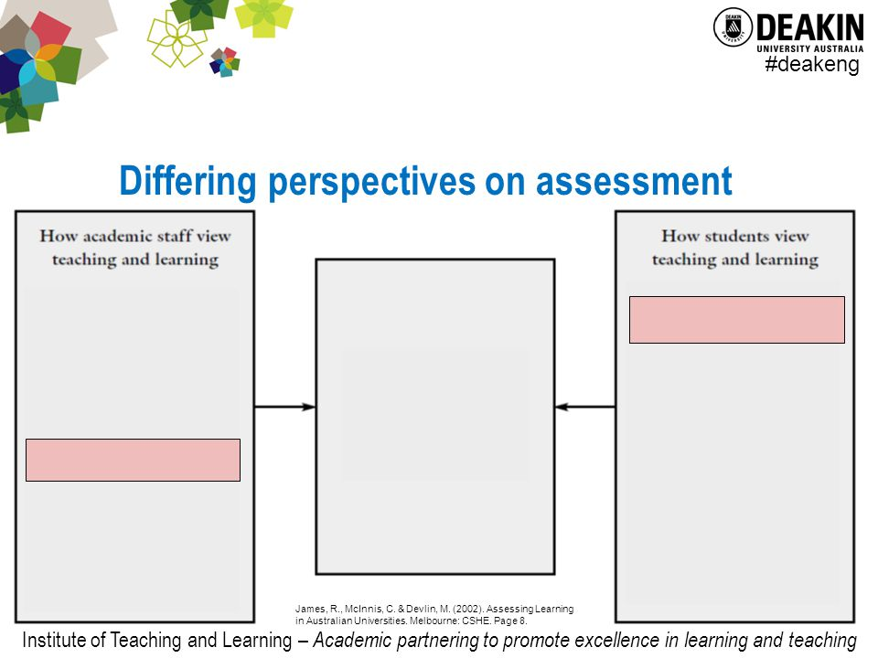 Institute of Teaching and Learning – Academic partnering to promote excellence in learning and teaching #deakeng Differing perspectives on assessment James, R., McInnis, C.