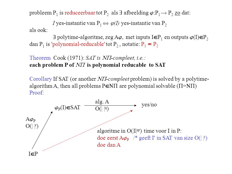 probleem P 1 is reduceerbaar tot P 2 als  afbeelding  :P 1  P 2 zo dat: I yes-instantie van P 1   (I) yes-instantie van P 2 als ook:  polytime-algoritme, zeg A , met inputs I  P 1 en outputs  (I)  P 2 dan P 1 is polynomial ‑ reducable tot P 2, notatie: P 1  P 2 Theorem Cook (1971): SAT is  -compleet, i.e.: each problem P of  is polynomial reducable to SAT Corollary If SAT (or another  -compleet problem) is solved by a polytime- algorithm A, then all problems P   are polynomial solvable (  =  ) Proof: IPIP  P (I)  SAT A  P O(| | r ) alg.