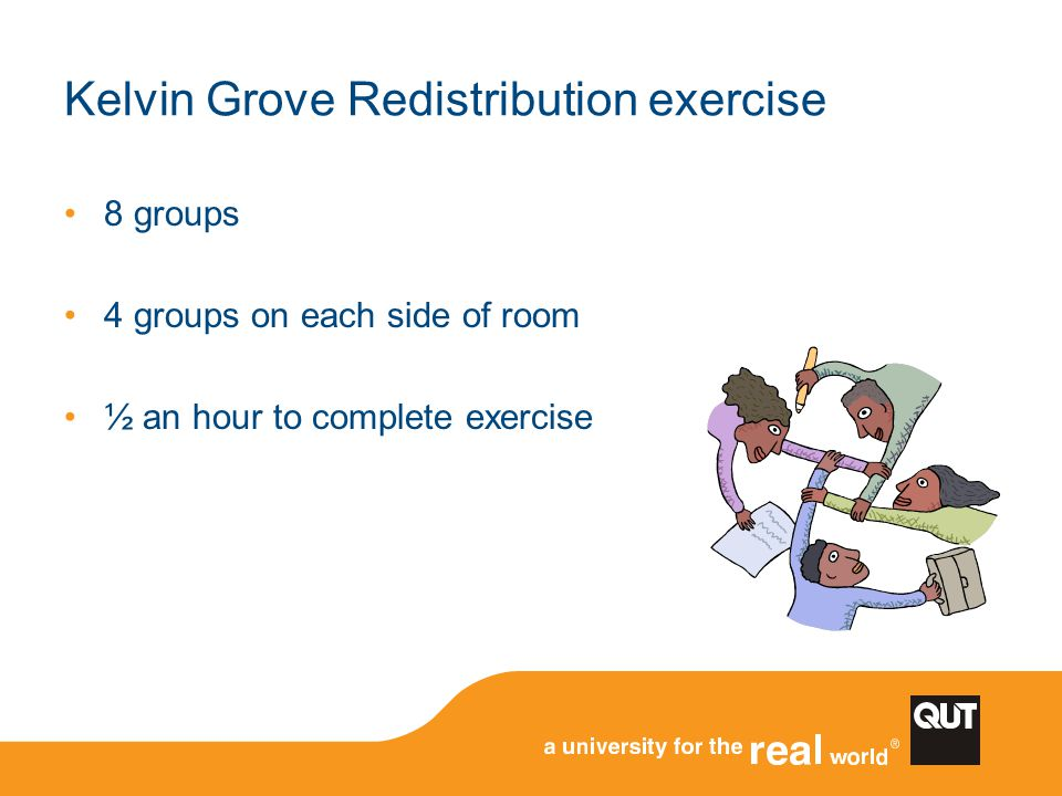 Kelvin Grove Redistribution exercise 8 groups 4 groups on each side of room ½ an hour to complete exercise