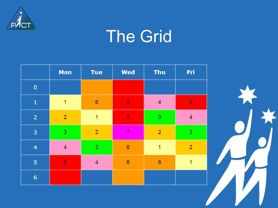 The Grid MonTueWedThuFri 0 1 16545 2 21534 3 32723 4 43612 5 54661 6