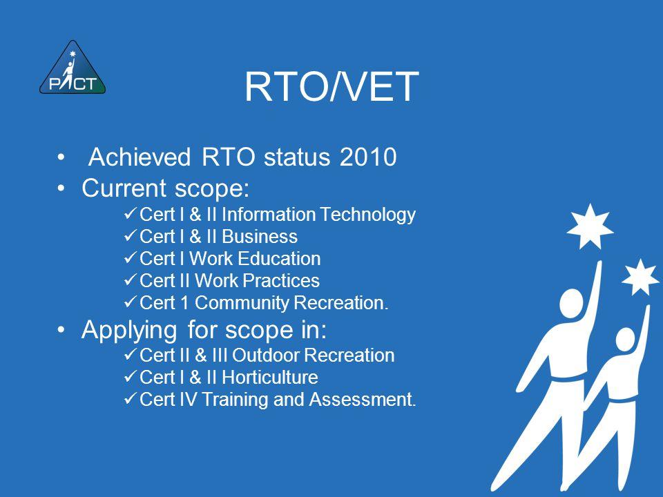 RTO/VET Achieved RTO status 2010 Current scope: Cert I & II Information Technology Cert I & II Business Cert I Work Education Cert II Work Practices C