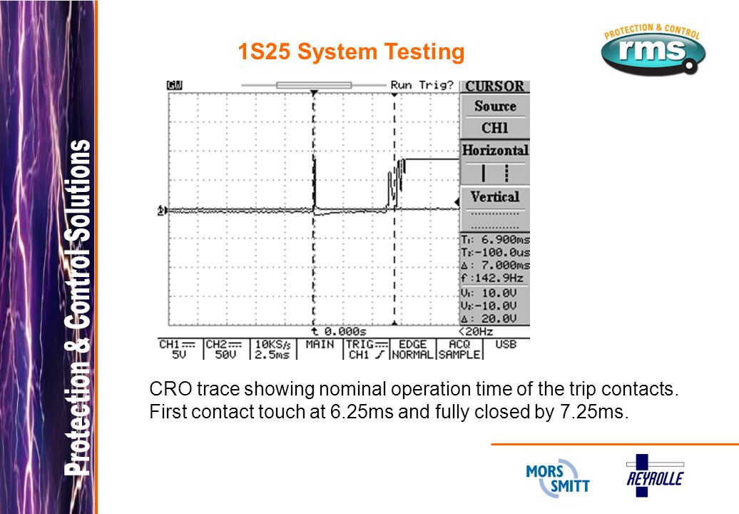 1S25 System Testing CRO trace showing nominal operation time of the trip contacts.