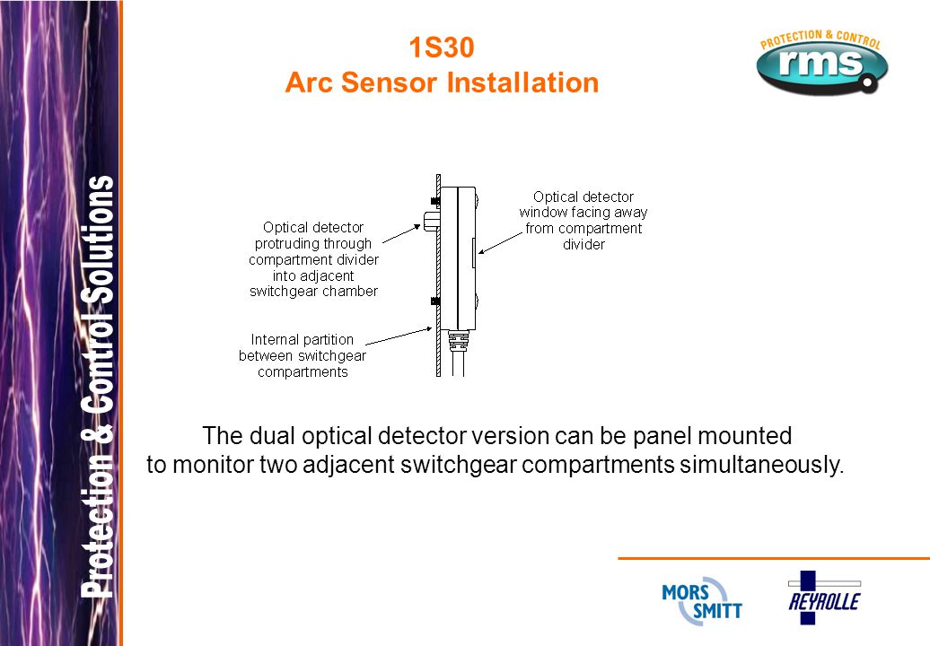1S30 Arc Sensor Installation The dual optical detector version can be panel mounted to monitor two adjacent switchgear compartments simultaneously.