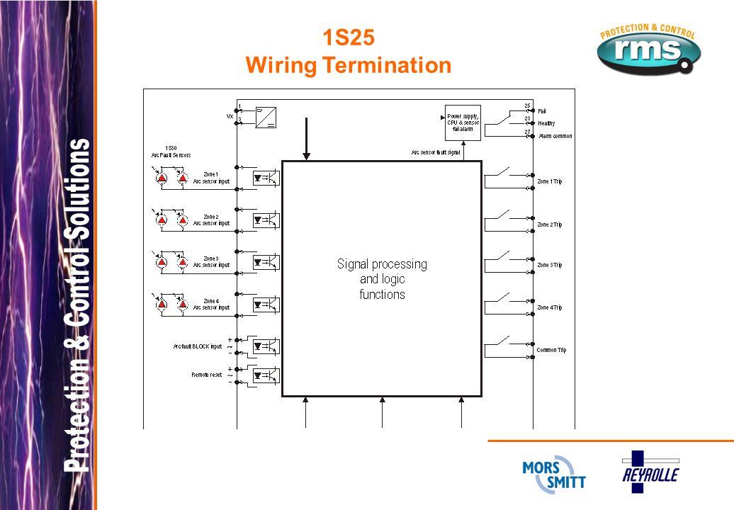1S25 Wiring Termination
