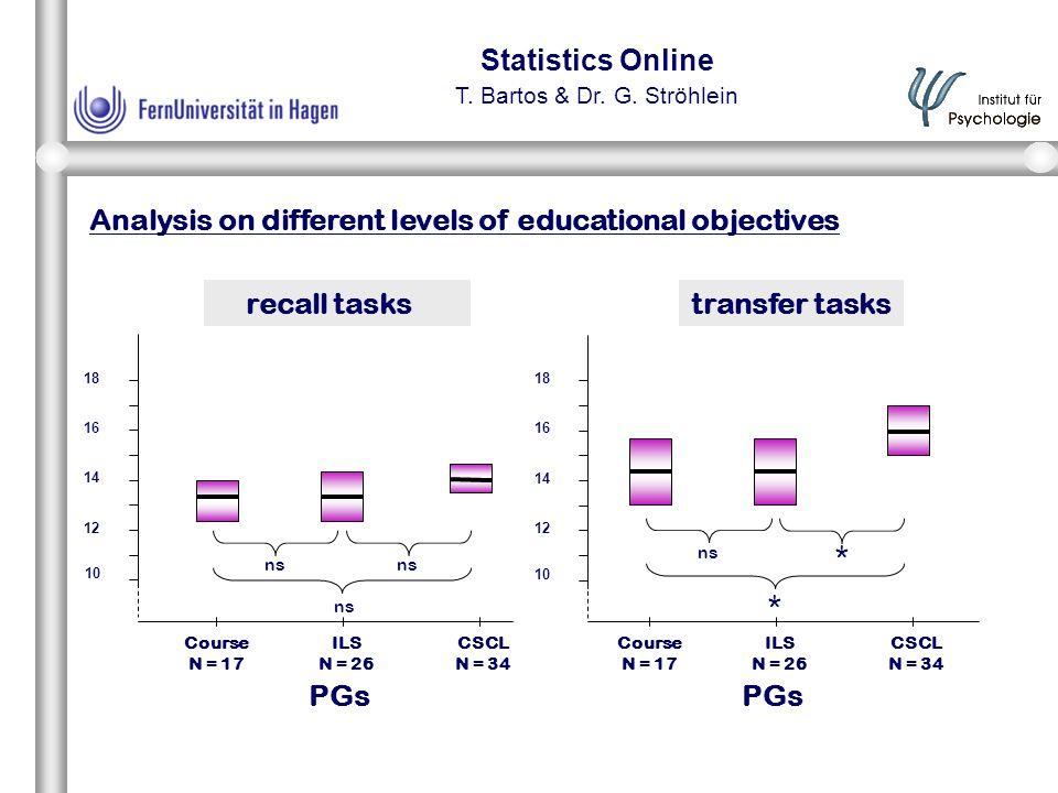 Statistics Online T. Bartos & Dr. G.