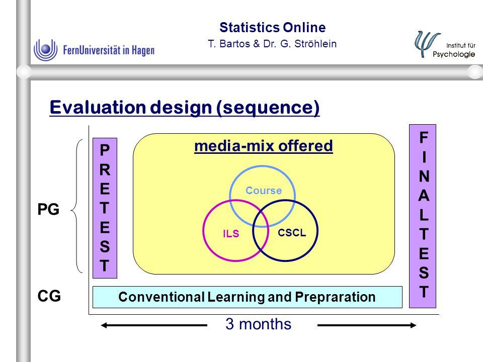 Statistics Online T. Bartos & Dr. G. Ströhlein Evaluation design (sequence) media-mix offered FINALTESTFINALTEST Conventional Learning and Prepraratio