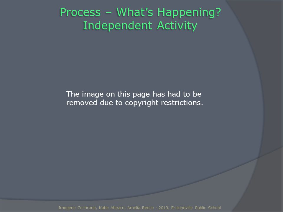 Process – What's Happening. Independent Activity Process – What's Happening.